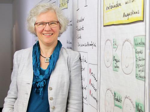 Karin Beckendorff Ordnung ohne Stress